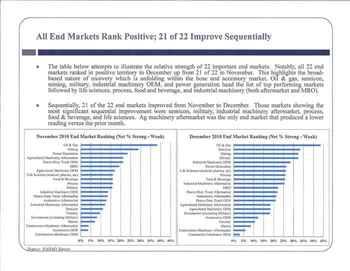 NAHAD Industry Trends Report